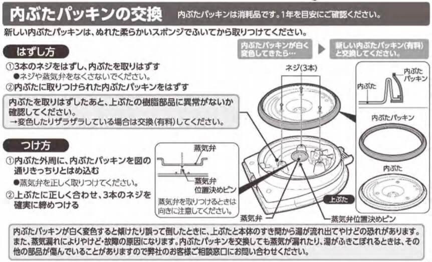 内ぶたパッキンの交換_象印CV-GT22・CV-GT30