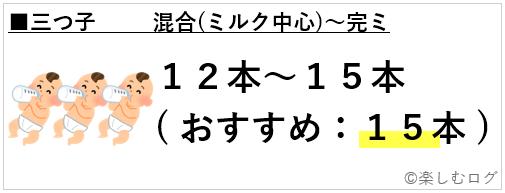 三つ子混合ミルク中心~完ミ