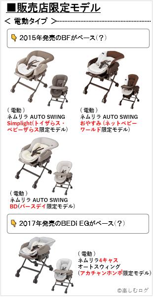 ネムリララインナップ(小売店限定モデル)1