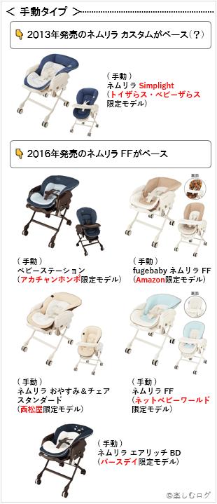 ネムリララインナップ(小売店限定モデル)2