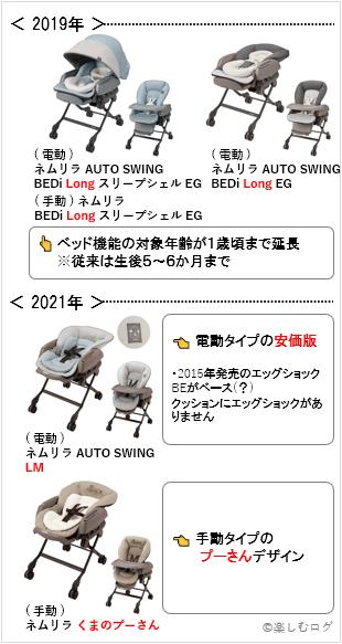 ネムリララインナップ(発売順)2