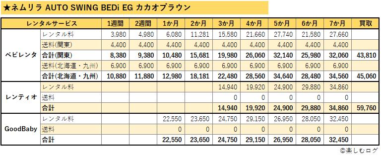 レンタル価格比較2